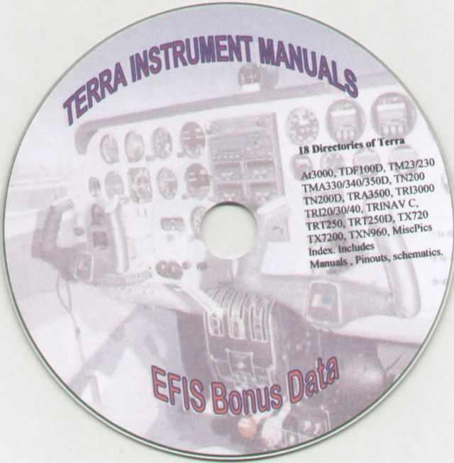 TerraManuals